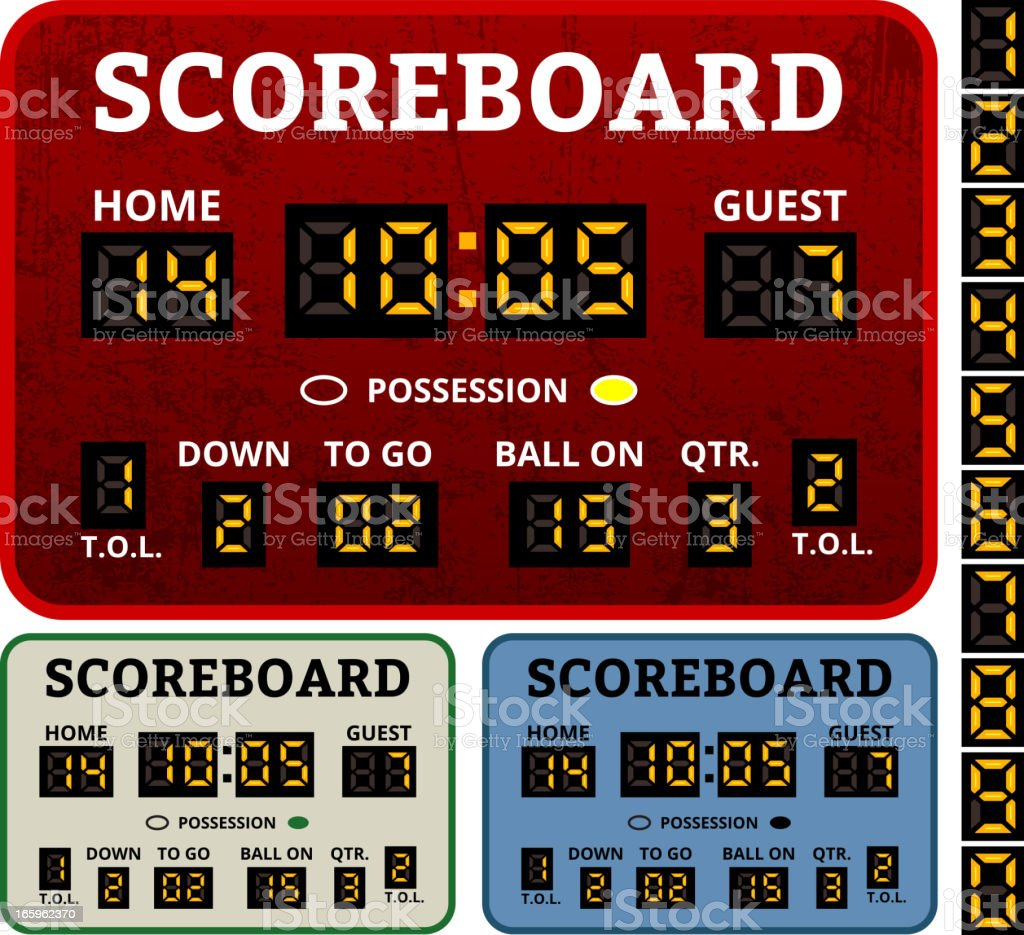 Scoreboard Grunge Collection vector art illustration