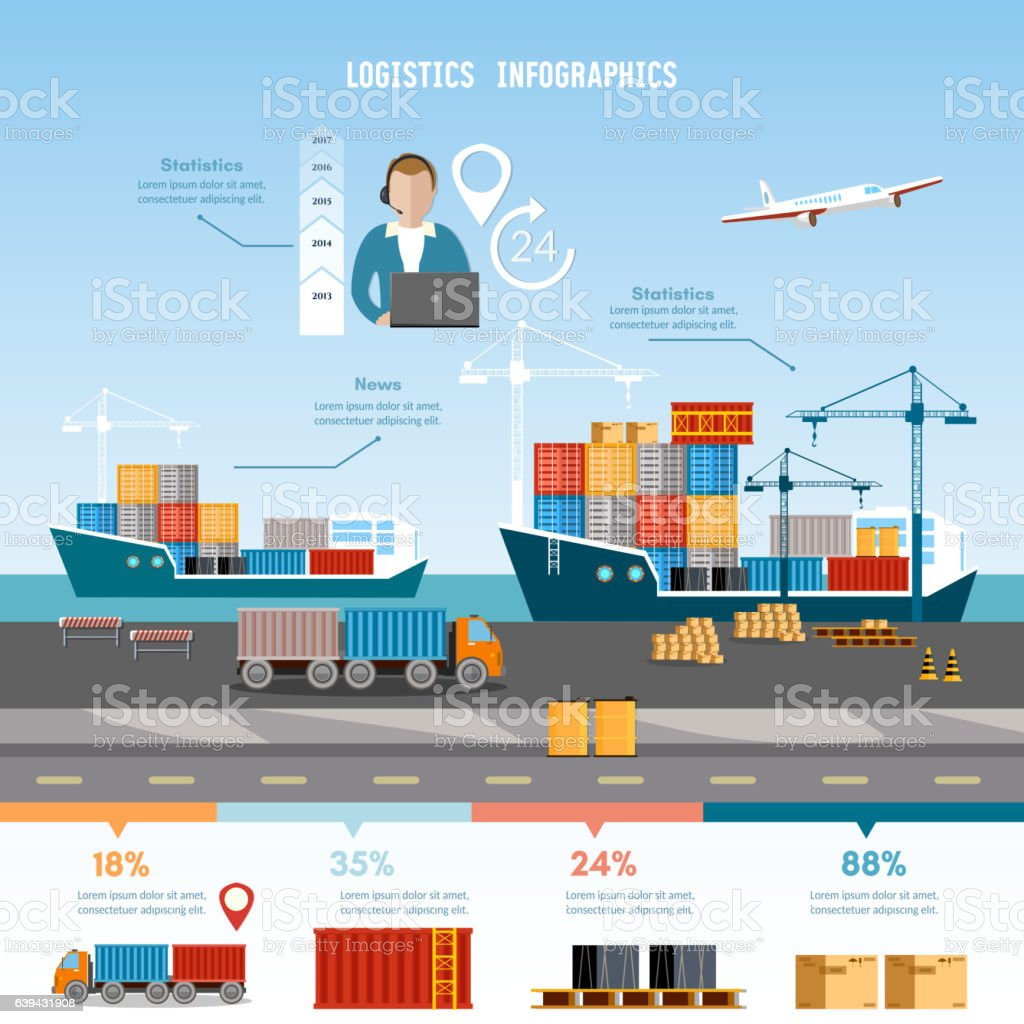 Sea transportation 24 hours logistic infographics. Shipping port vector art illustration