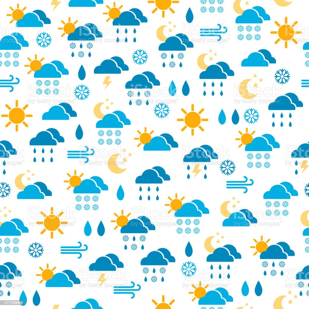 Seamless pattern of weather icons, endless background of clouds royalty-free stock vector art