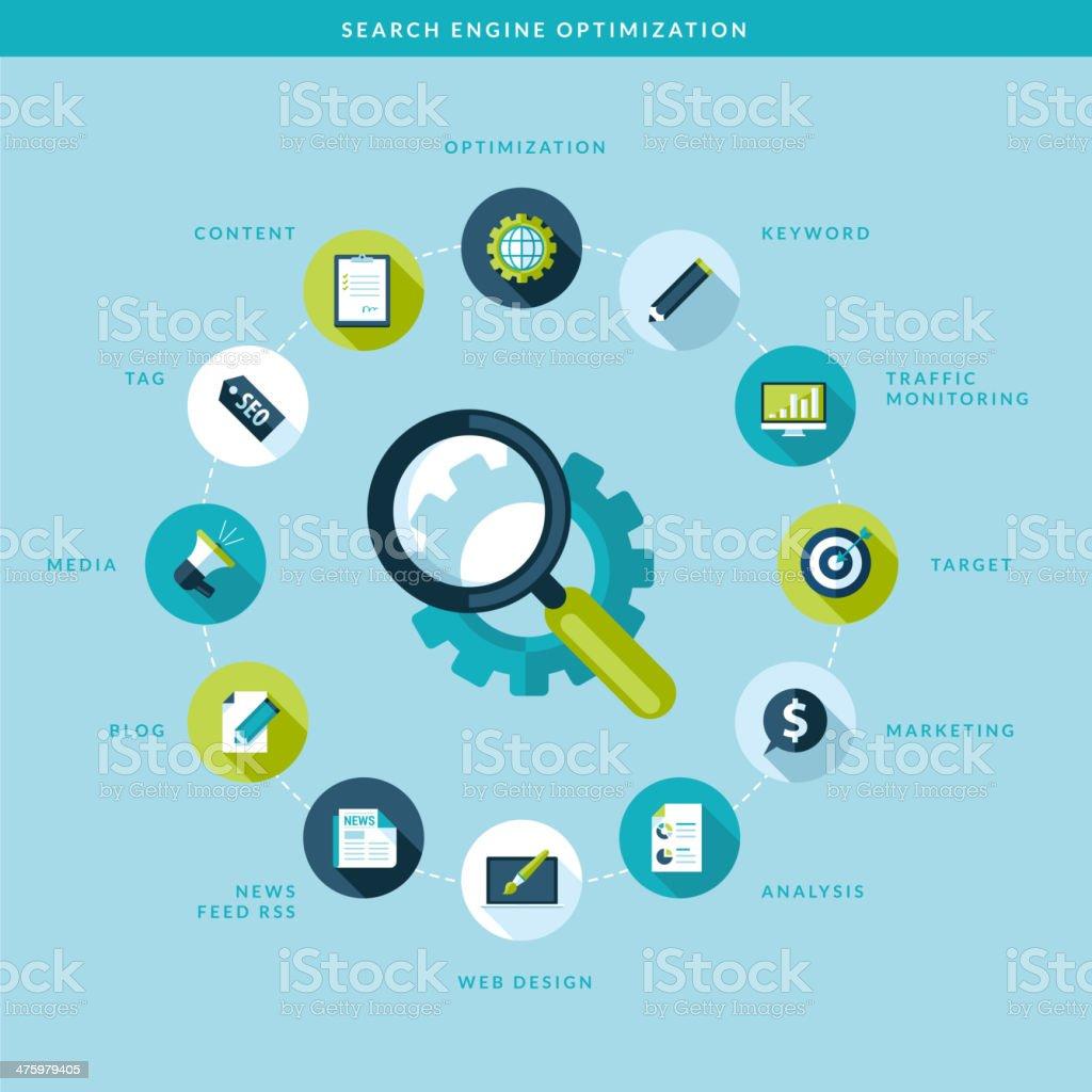 Proceso de optimización de motor de búsqueda illustracion libre de derechos libre de derechos