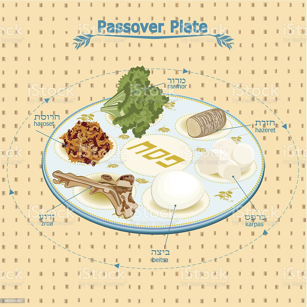 Seder Plate With Traditional Food on Mazoth Backround vector art illustration