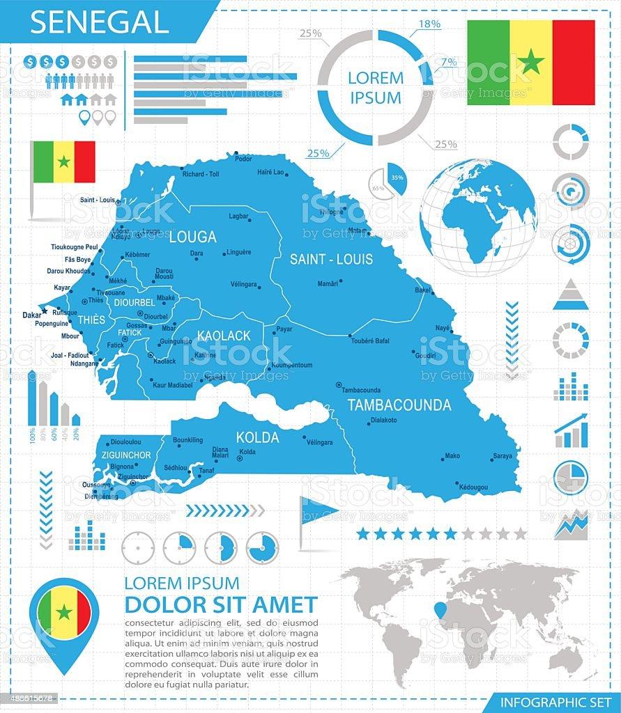 Senegal - infographic map - Illustration vector art illustration