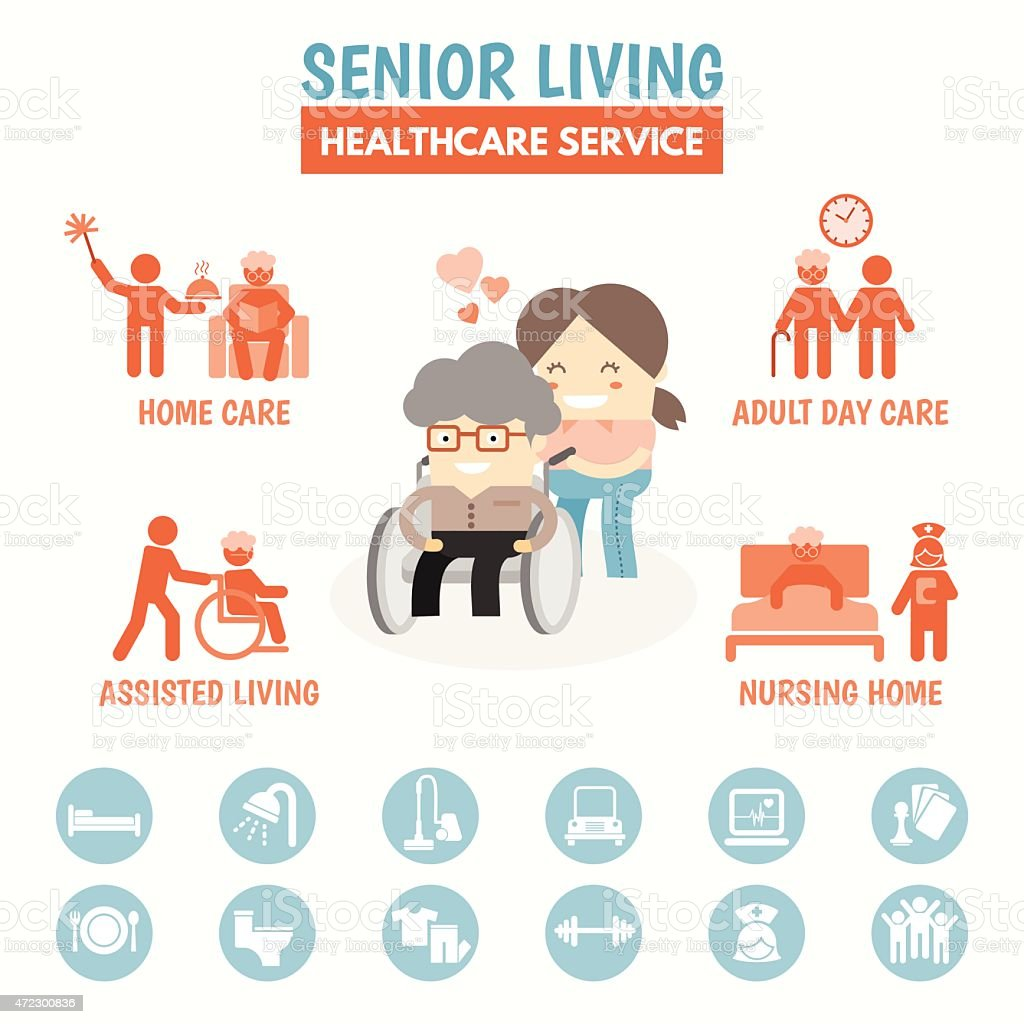 Senior Living health care service option infographic vector art illustration