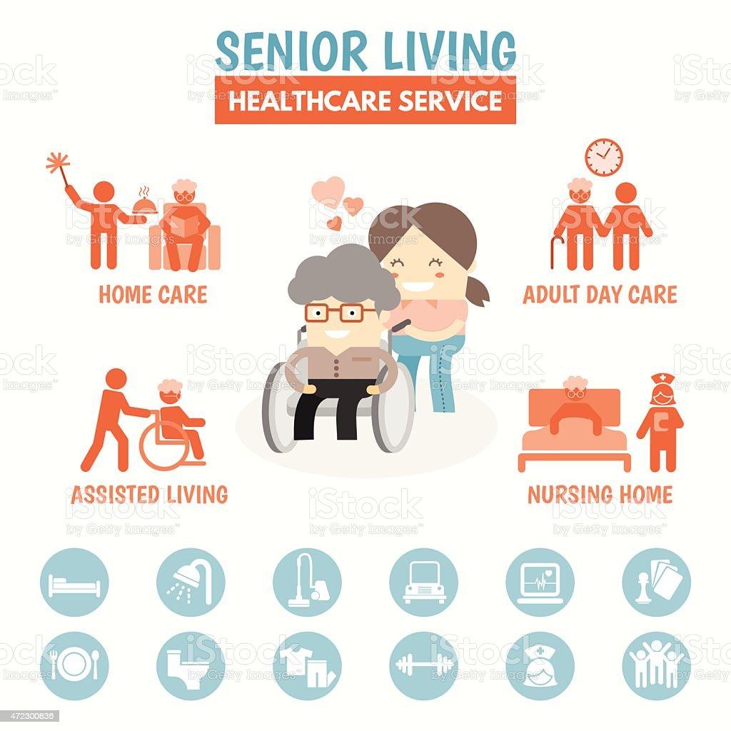 Senior Living health care service option infographic vector art illustration