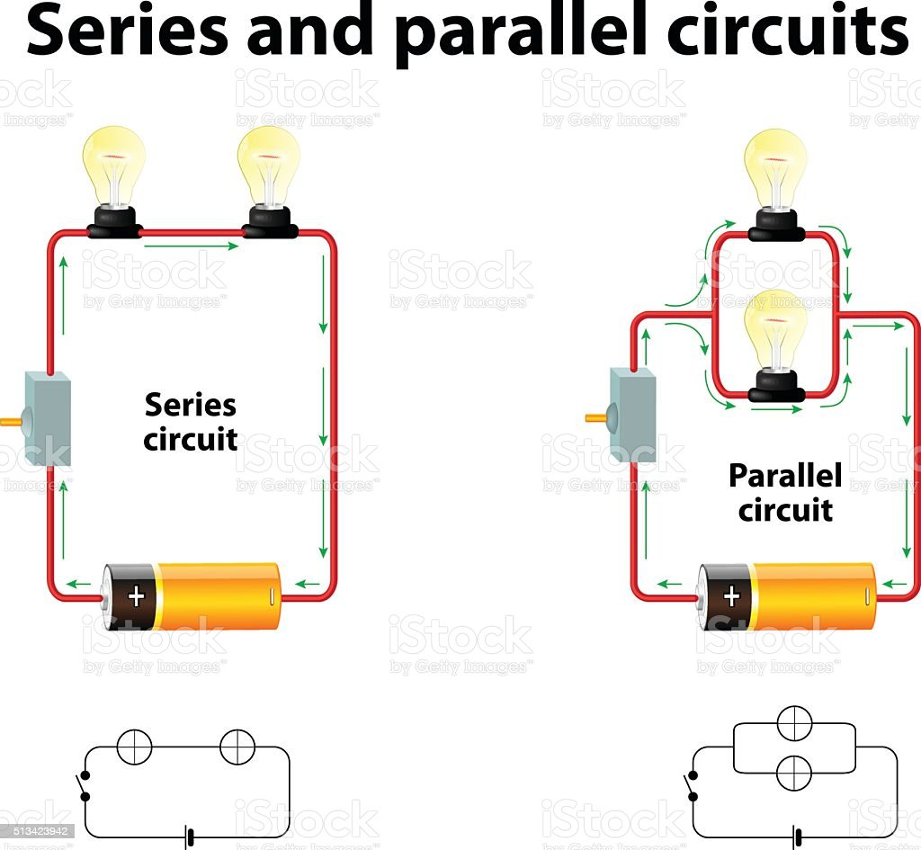 Series and parallel circuits vector art illustration