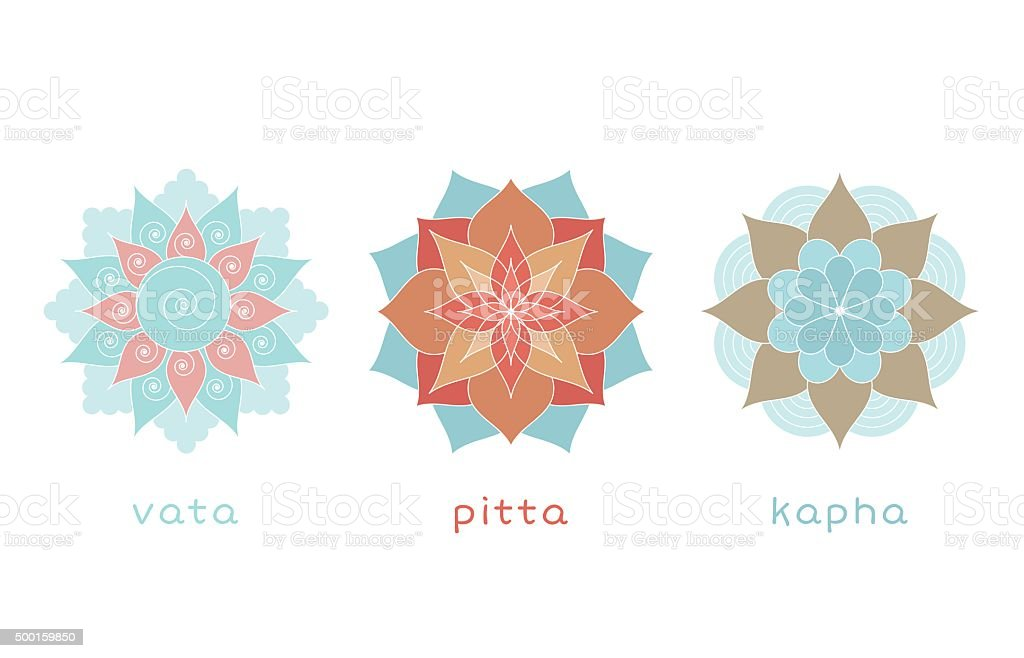 Set of ayurvedic doshas icons vector art illustration