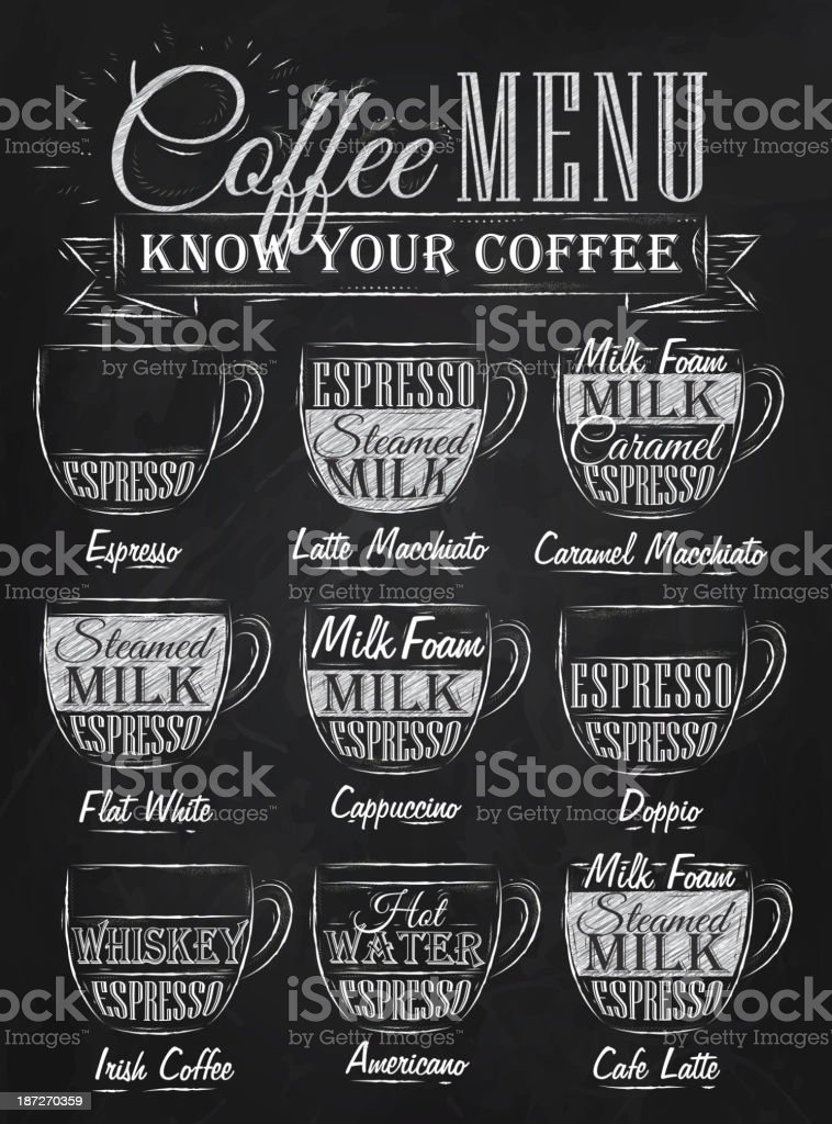 Set of coffee menu drawing chalk vector art illustration