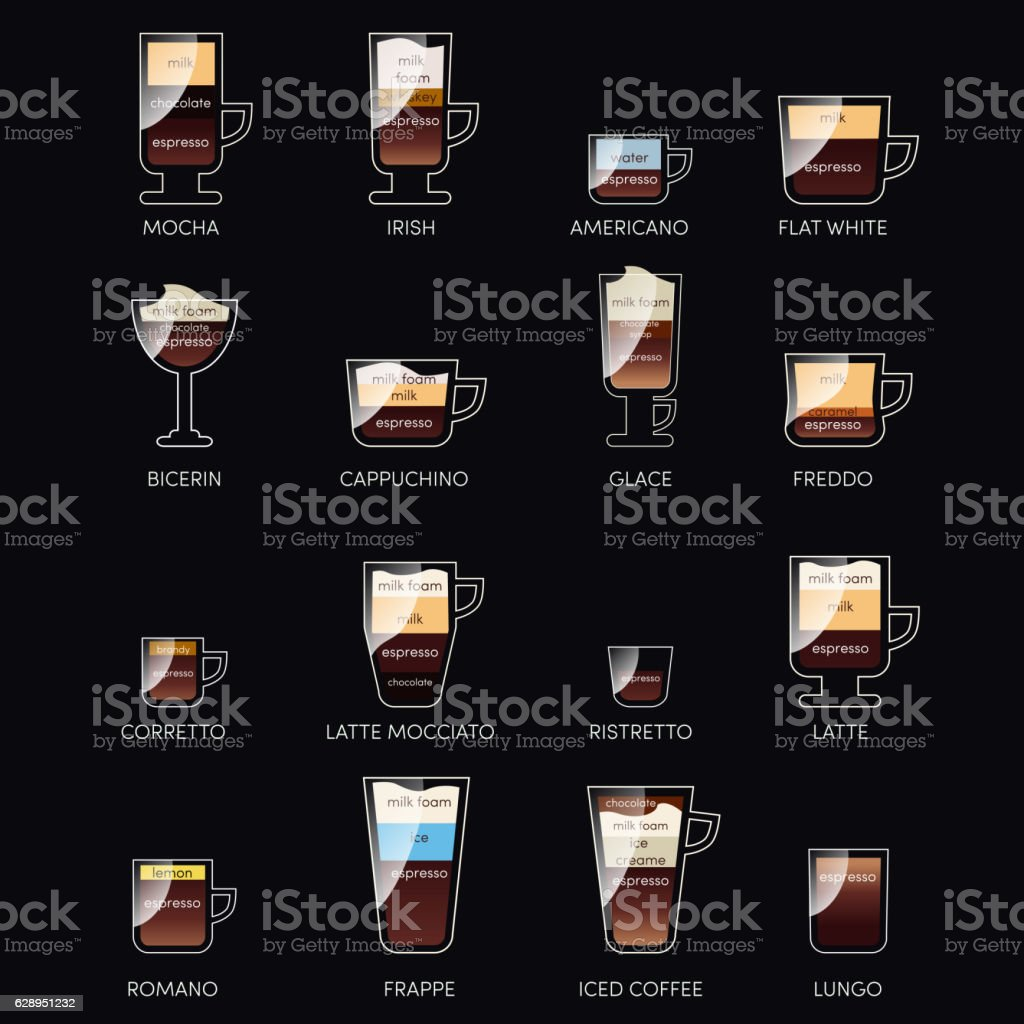 Set of coffee menu infographic with a different cups. Drinks vector art illustration