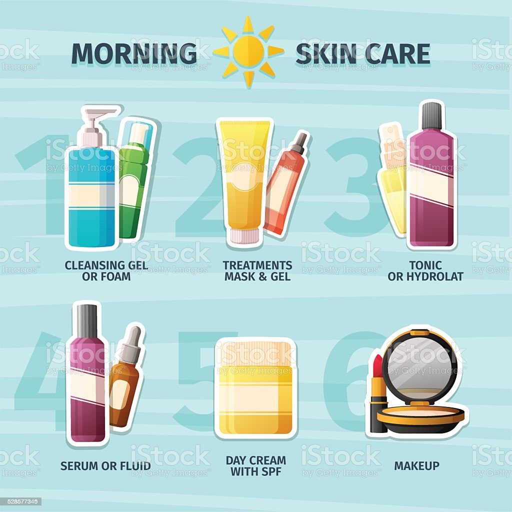 Set of cosmetics for skin care and makeup morning. vector art illustration