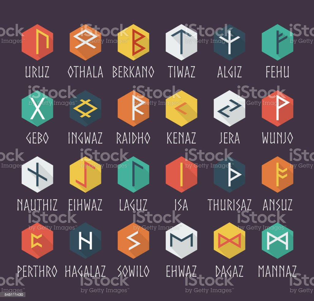 Set of Elder Futhark runes with names vector art illustration