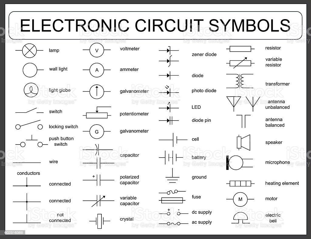 Set of electronic circuit symbols stock vector art for Construction blueprint symbols