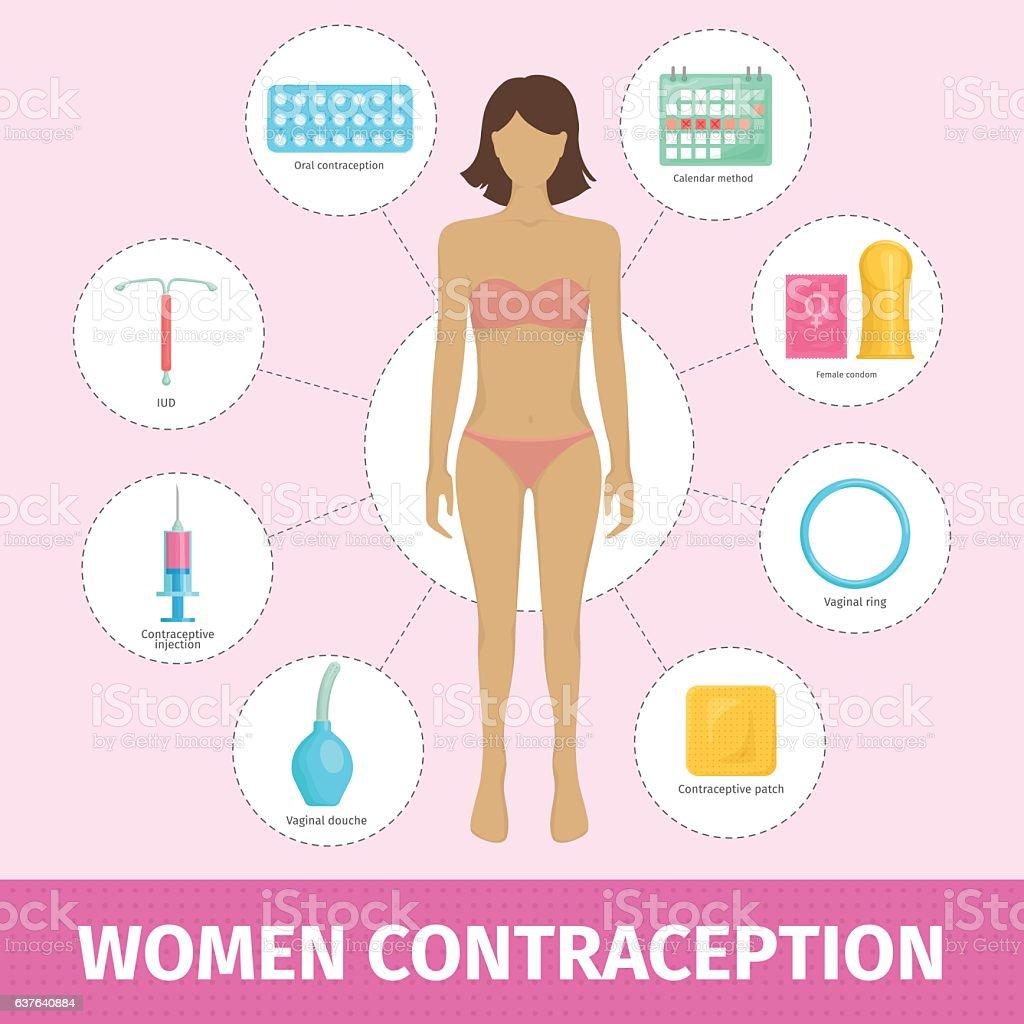 Set of female contraception methods vector art illustration