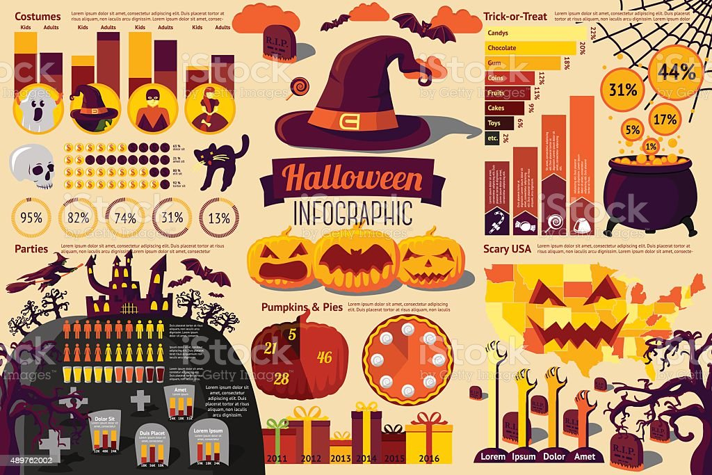 Set of Halloween Infographic elements with icons, different charts, rates vector art illustration