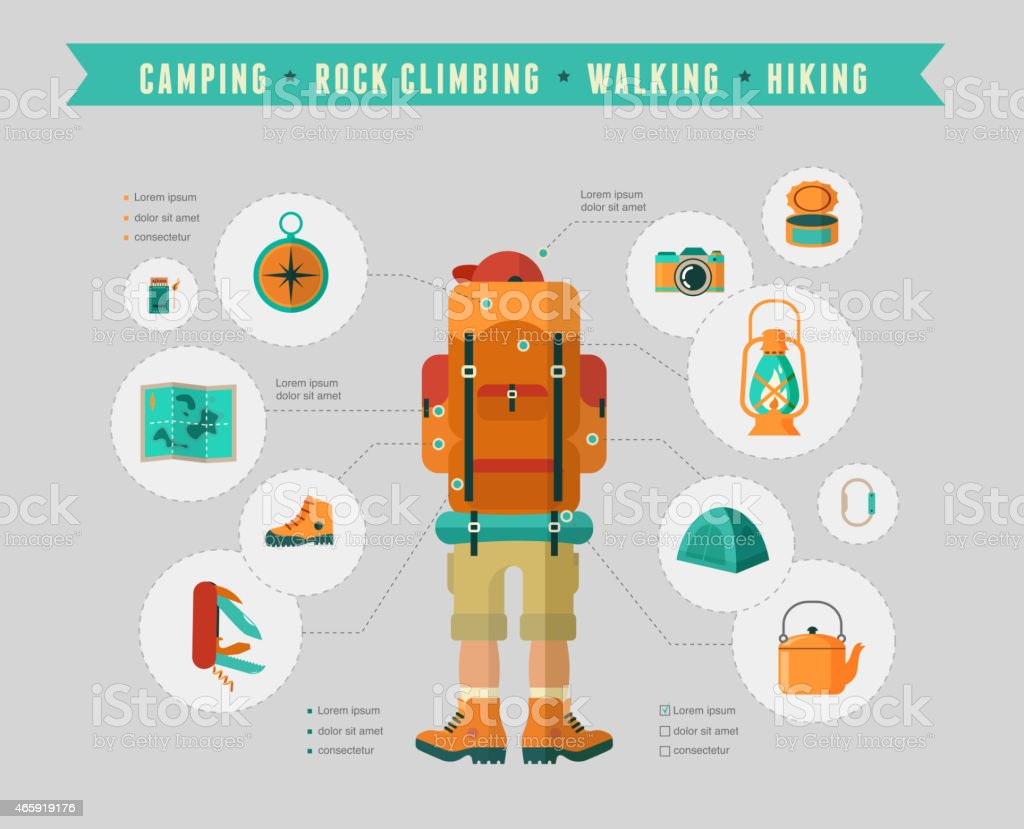 Set of hiking and camping equipment icon designs vector art illustration