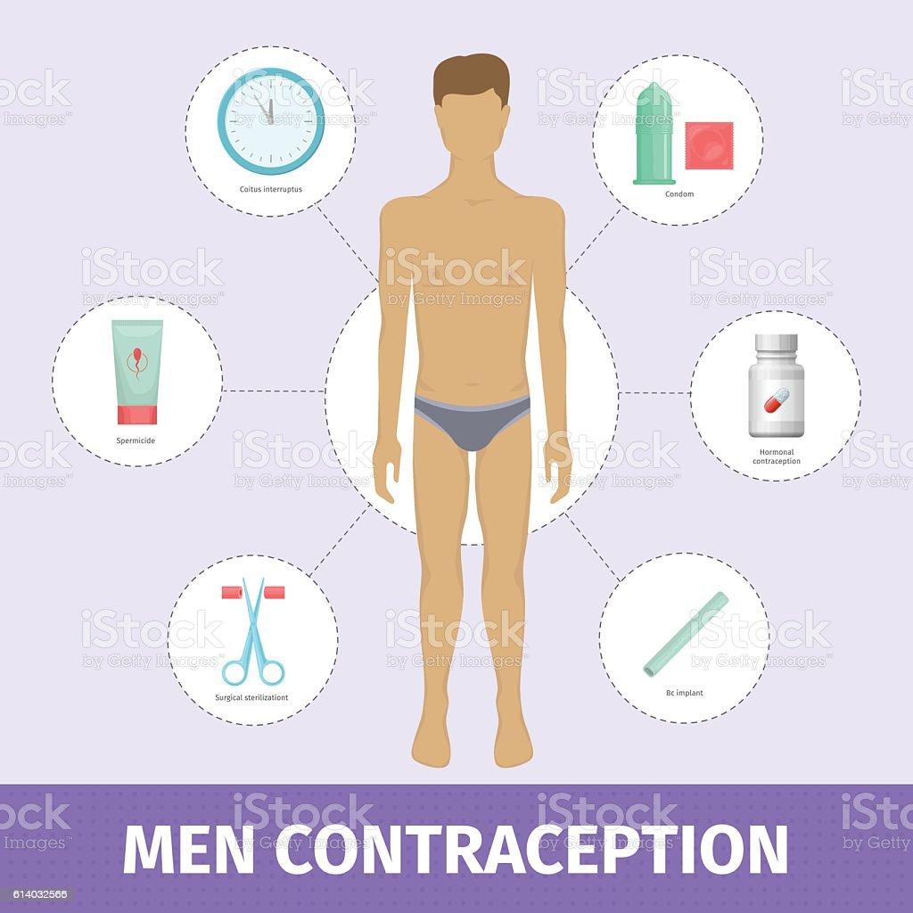 Set of male contraception methods. vector art illustration