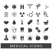 Set of medical and pharmaceutical icons