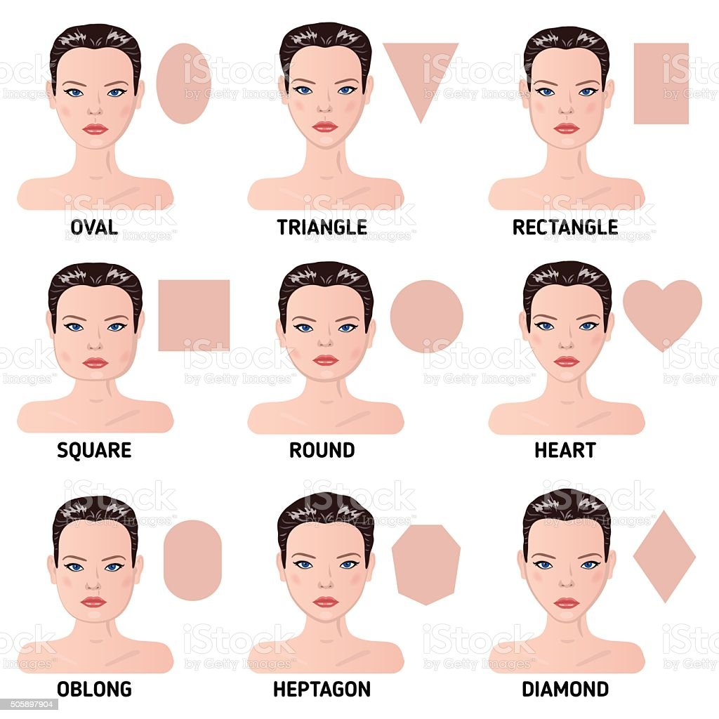 Set of nine different woman's face shapes. vector art illustration
