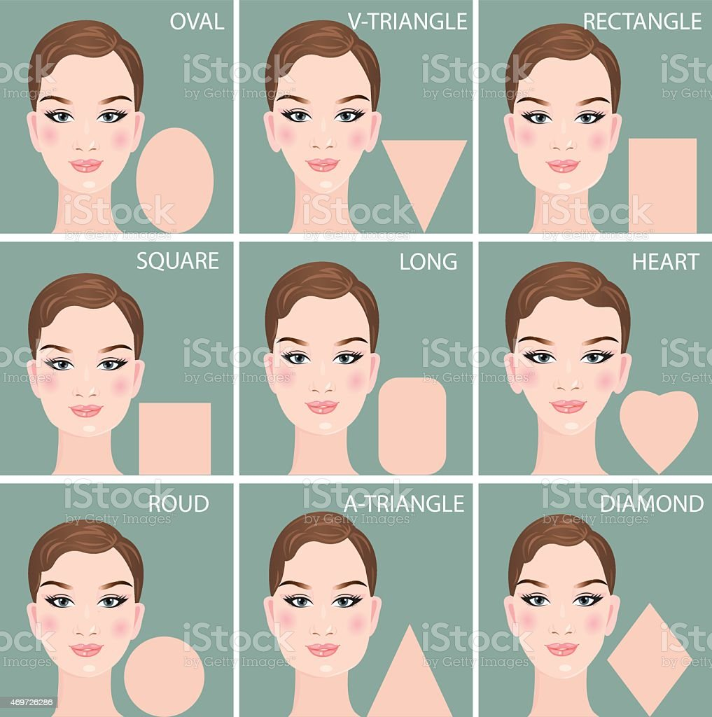 Set of nine different woman's face shapes. Vector vector art illustration