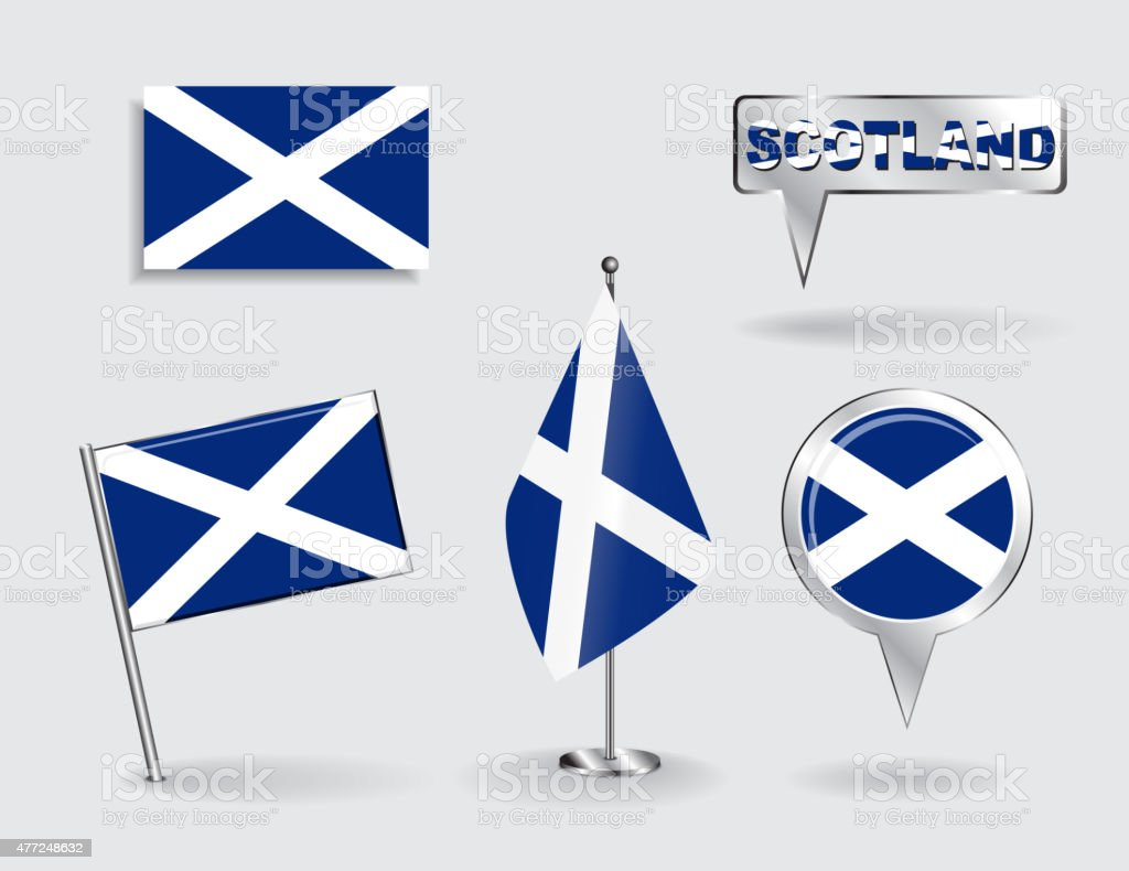 Set of Scottish pin, icon and map pointer flags. Vector vector art illustration