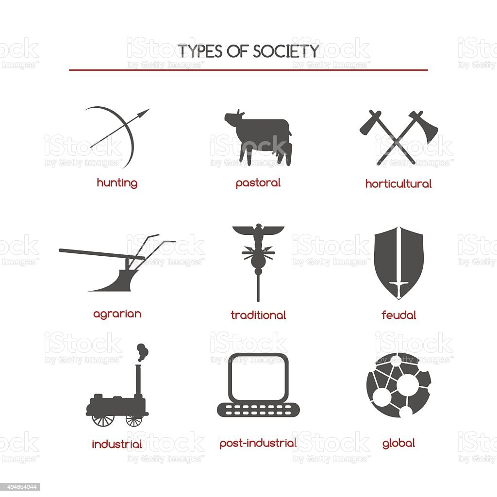 Set of sociology icons featuring society types vector art illustration