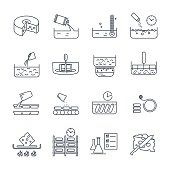 set of thin line icons manufacture of cheese production