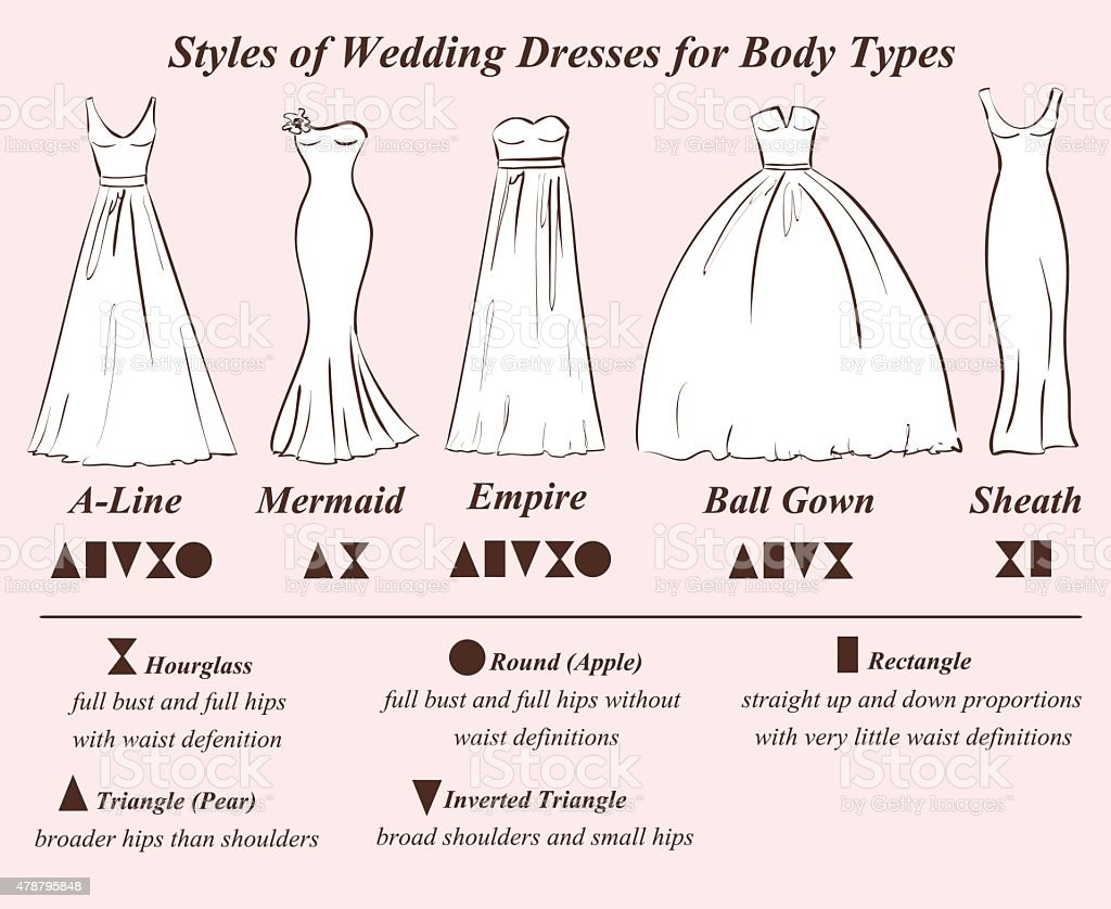 Set of wedding dress styles. vector art illustration