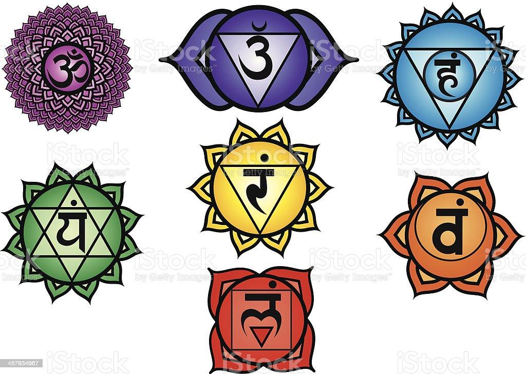 Seven Chakra Sign royalty-free stock vector art