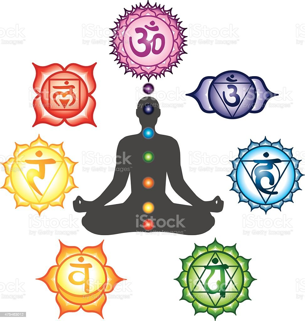 Seven Chakras set vector art illustration
