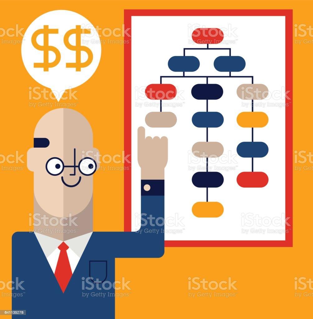 Showing Organizational Chart vector art illustration
