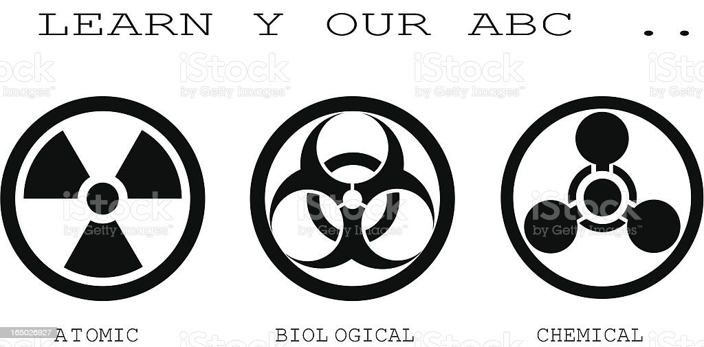 ABC Signs (Atomic, Bio and Chemical) vector art illustration