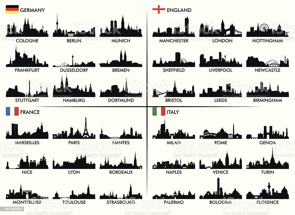 Silhouettes of European city skylines with names vector art illustration