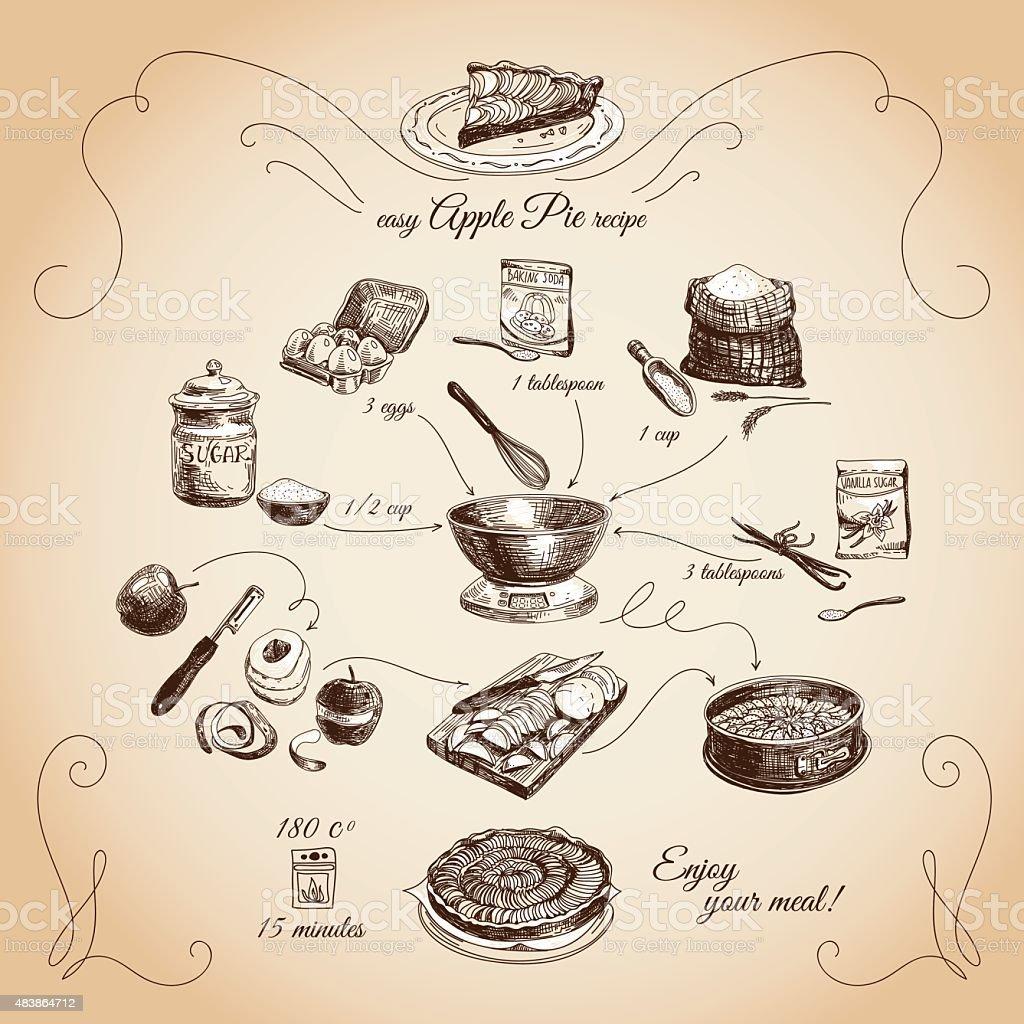 Simple Apple pie recipe. Step by step vector art illustration