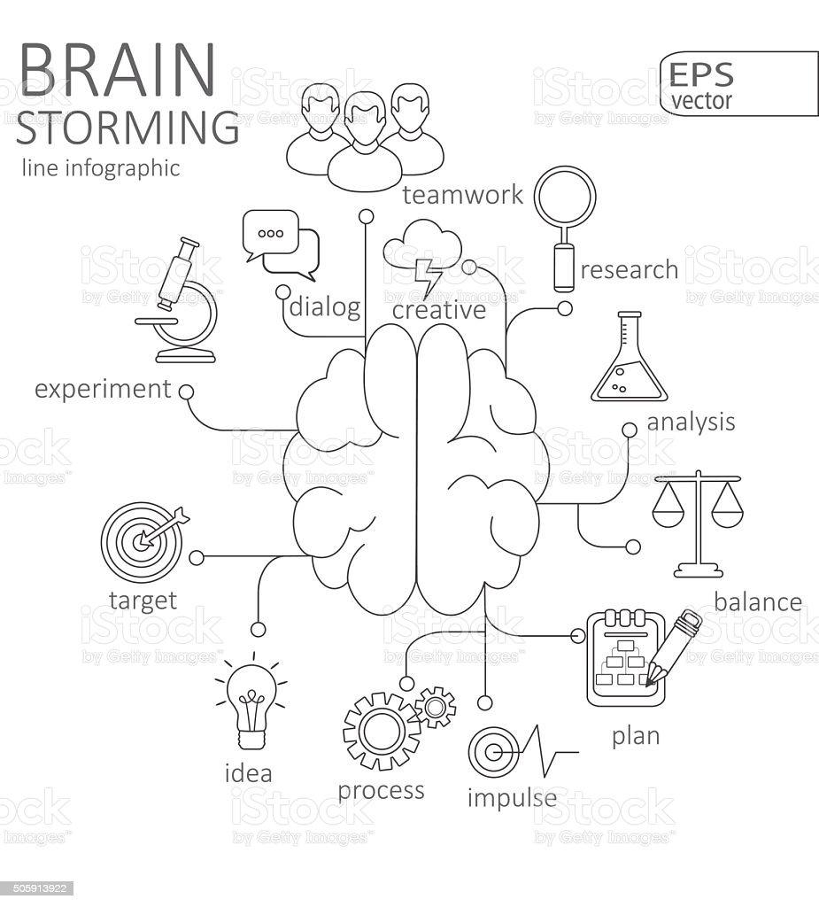 Simple mono linear pictogram Infographic Brain storming concept. vector art illustration
