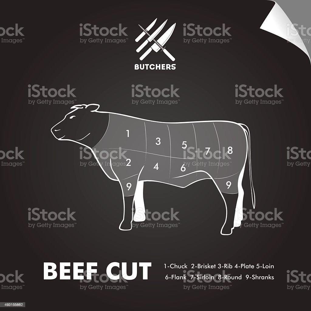 Simply meat cut diagram vector art illustration