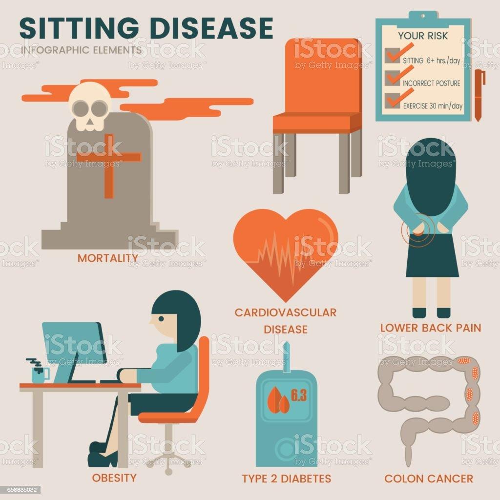 Sitting disease vector art illustration