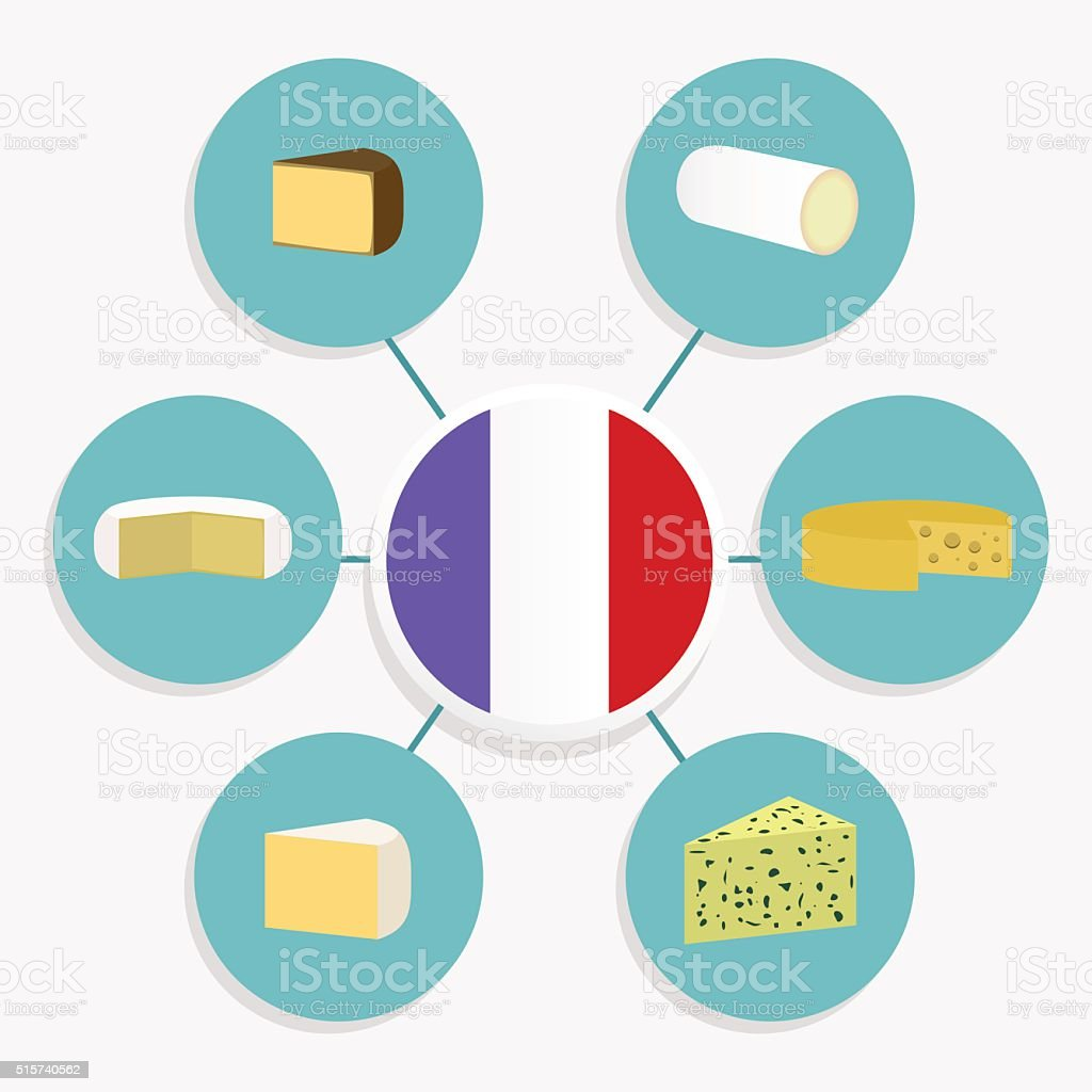 Six french cheese vector art illustration