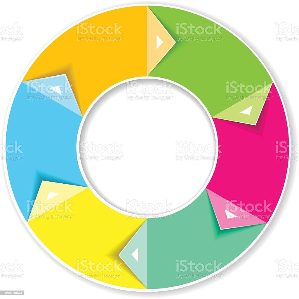 Six Phase Circular Flow Chart royalty-free stock vector art