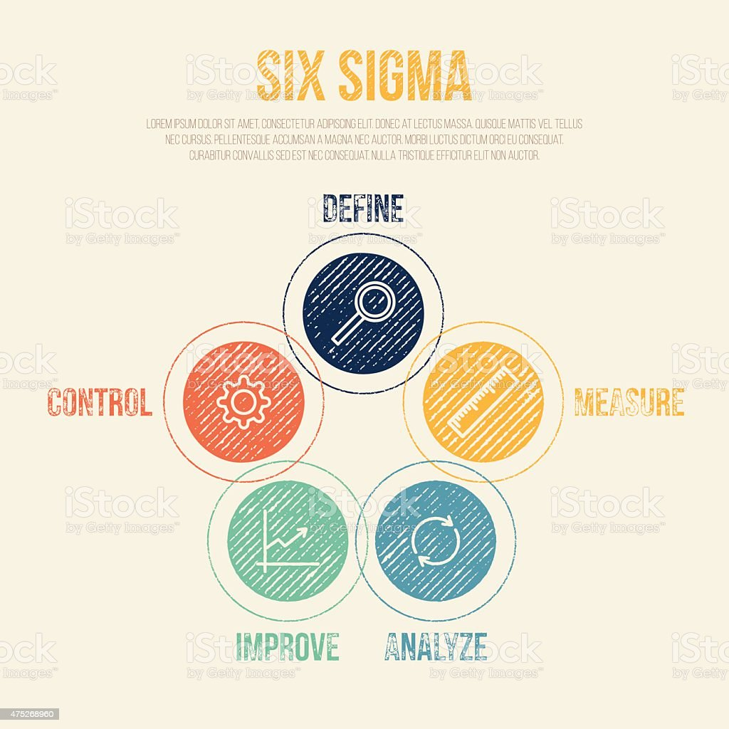 Six Sigma Project Management Diagram Template vector art illustration