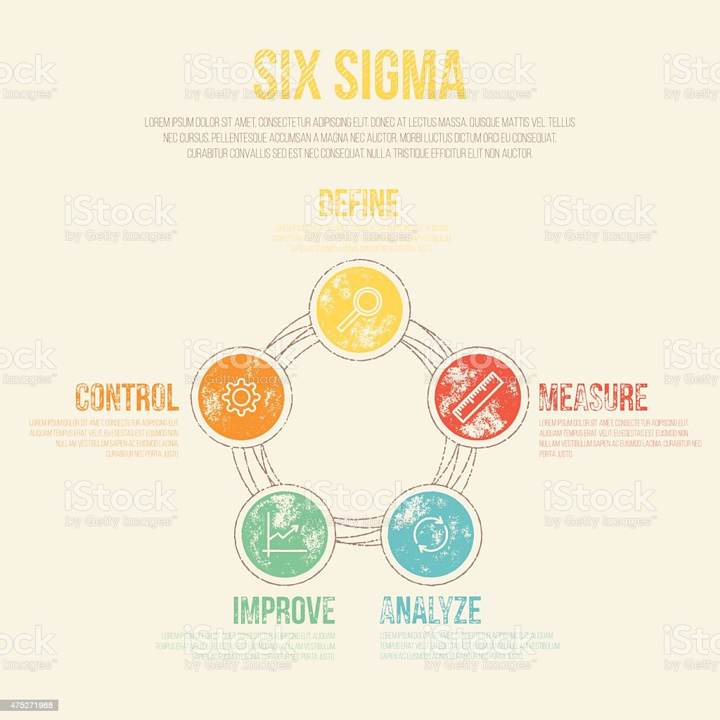 Six Sigma Project Management Diagram Template - Vector Illustrat vector art illustration