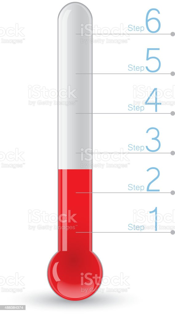 Six steps thermometer vector art illustration