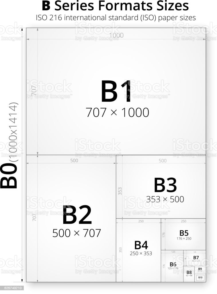 Size Of Format B Paper Sheets stock vector art 525740210 ...