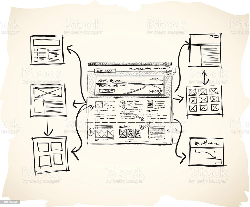 Sketch sitemap with wireframe vector art illustration