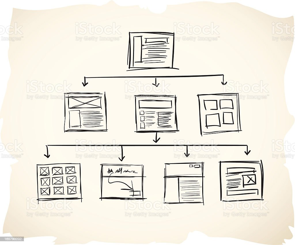 Sketch sitemap with wireframes vector art illustration