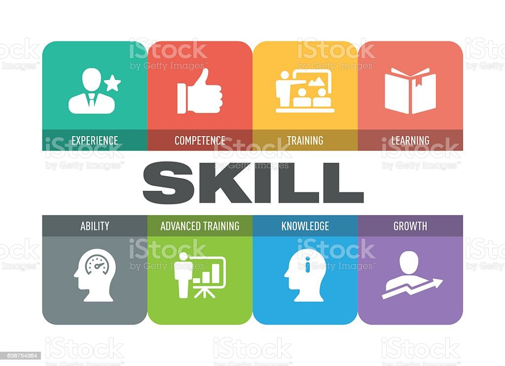 Skill Icon Set vector art illustration