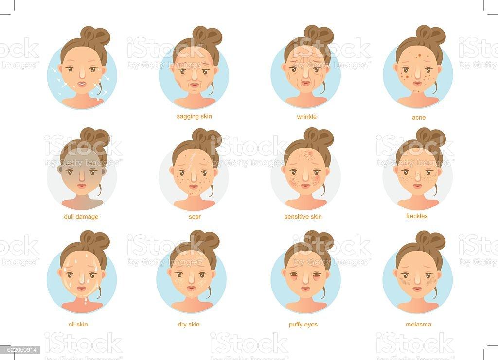 Problemi della pelle illustrazione royalty-free