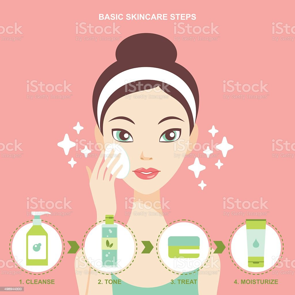 Skincare steps flat design illustration vector art illustration