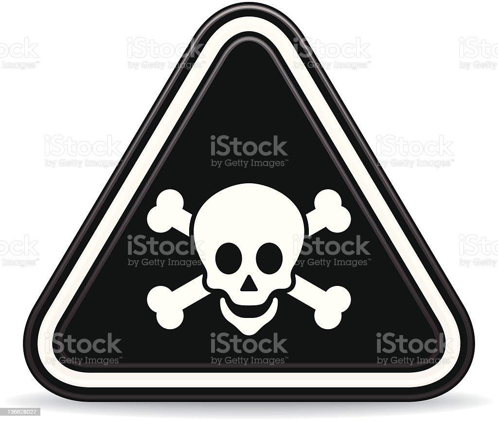 skull sign royalty-free stock vector art
