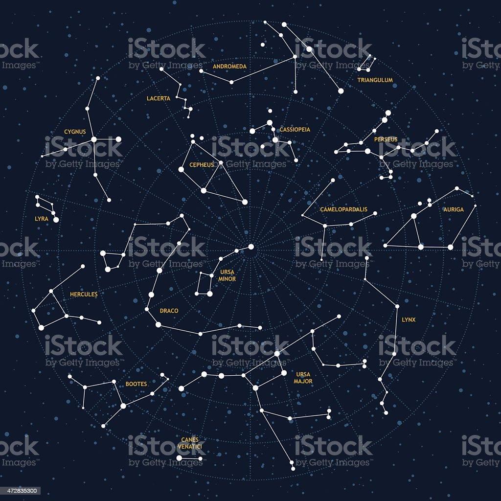 sky map vector art illustration