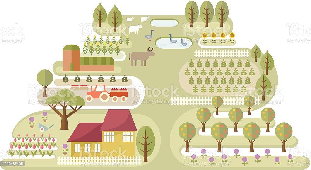Small Farm vector art illustration