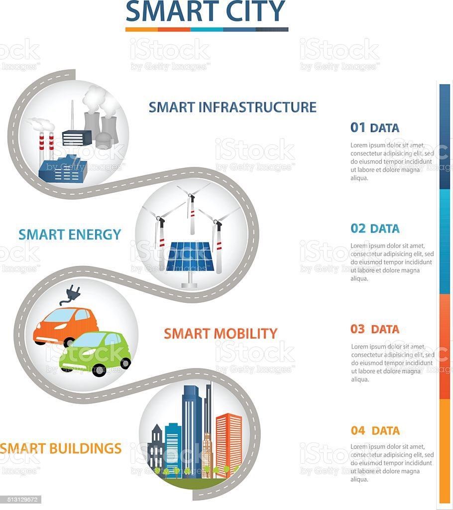 Smart City and Smart Grid concept vector art illustration